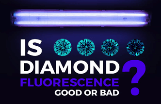 Brilliance Fluorescence